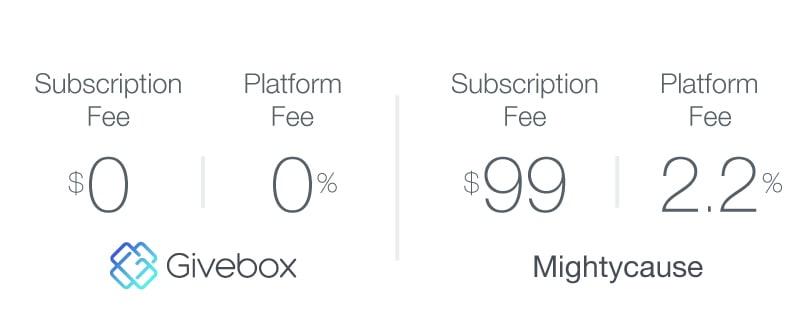 2-givebox-vs-mightycause_pricing